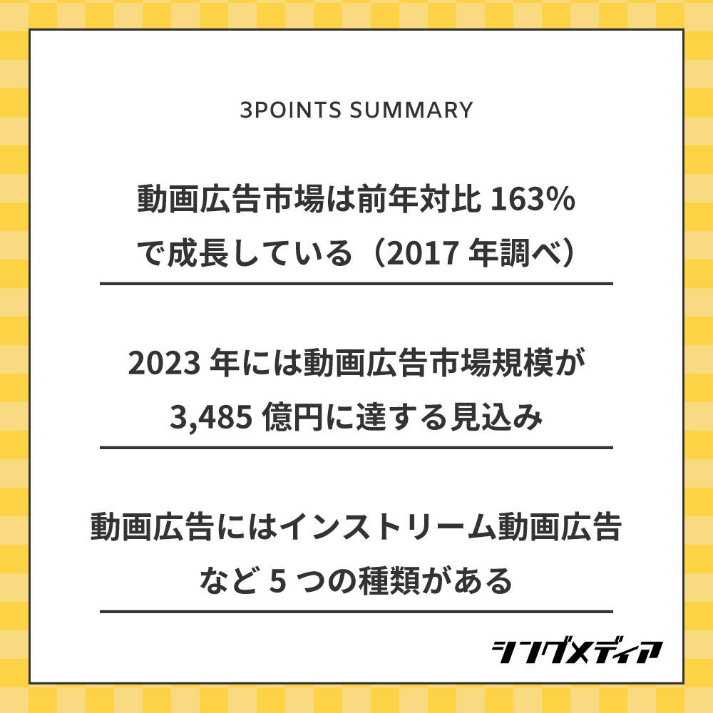 動画広告は商品・サービスへの理解度や認知度が他のインターネット広告よりも高くなりがち/動画広告市場は前年対比163%で成長している(2017年調べ)。2023年には3,485億円に達する見込み/動画広告にはインストリーム動画広告など5つの種類がある