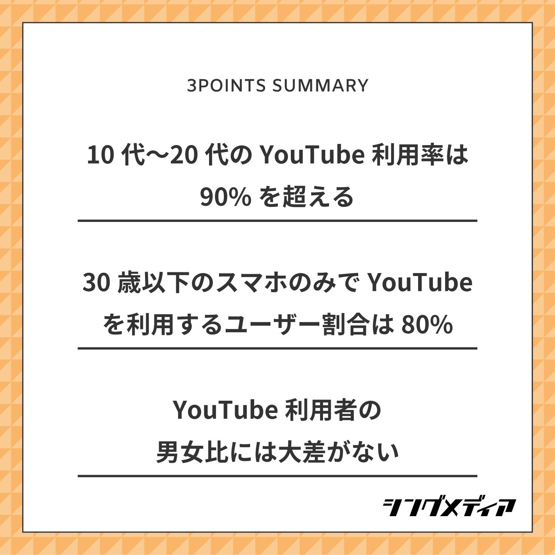 10代〜20代のYouTube利用率は90%を超える/30歳以下のスマホのみでYouTubeを利用するユーザー割合は80%/YouTube利用者の男女比には大差がない